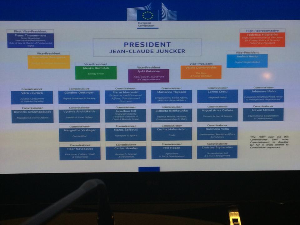 September 2014 - Voorgestelde Europese Commissie onder presidentschap van Jean-Claude Juncker